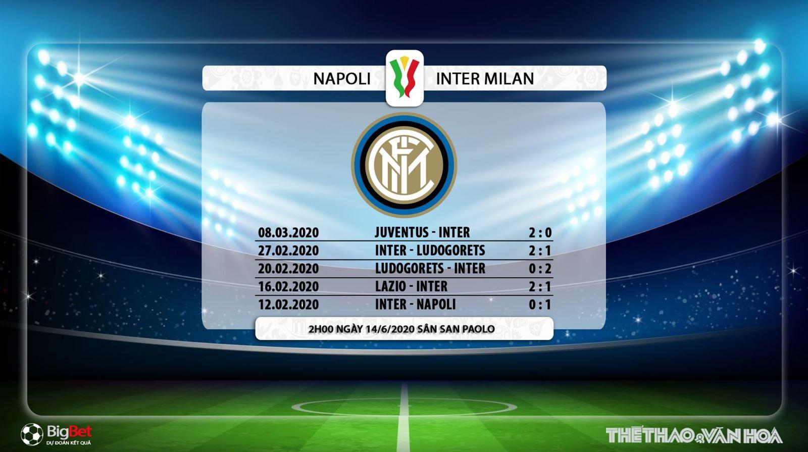 Napoli vs Inter Milan, bóng đá, bong da, Napoli, Inter Milan, trực tiếp bóng đá, soi kèo, nhận định, dự đoán