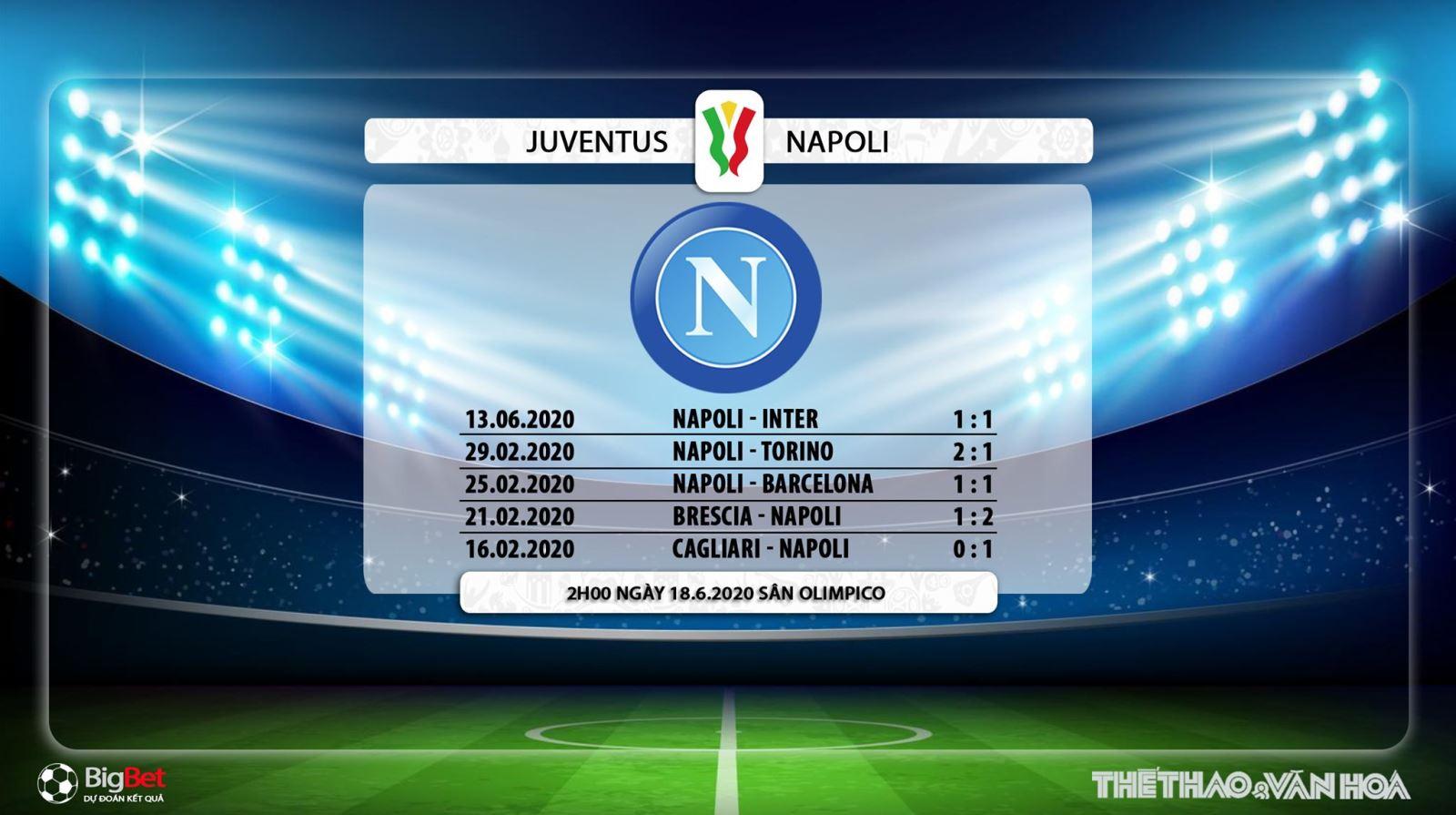bóng đá, bong da, bóng đá hôm nay, soi kèo, dự đoán, nhận định, Juventus vs Napoli, kèo bóng đá, juventus, napoli