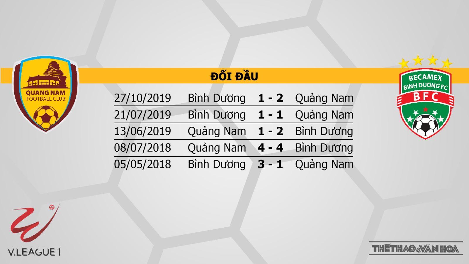 Quảng Nam vsBecamex Bình Dương, Quảng Nam, Bình Dương, soi kèo bóng đá, bóng đá, bong da, nhận định, dự đoán, trực tiếp bóng đá, kèo bóng đá