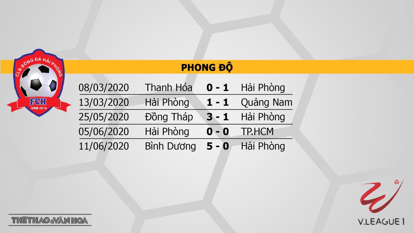 Hải Phòng đấu với Than Quảng Ninh, Hải Phòng, Than Quảng Ninh, soi kèo bóng đá, kèo bóng đá, bong da, bong da hom nay, nhận định, dự đoán