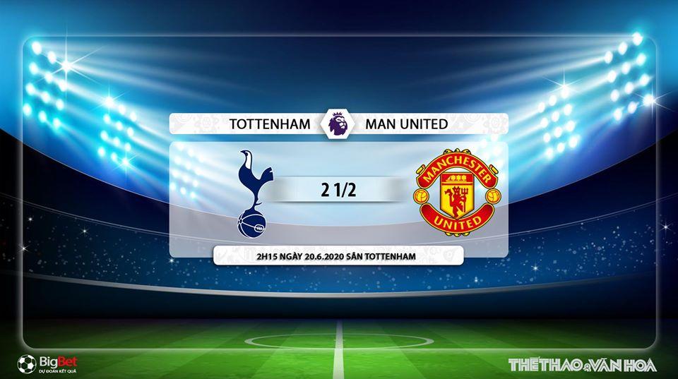 bóng đá, bong da, bóng đá anh, ngoại hạng anh, Tottenham vs MU, manchester united, tottenham, kèo bóng đá, soi kèo