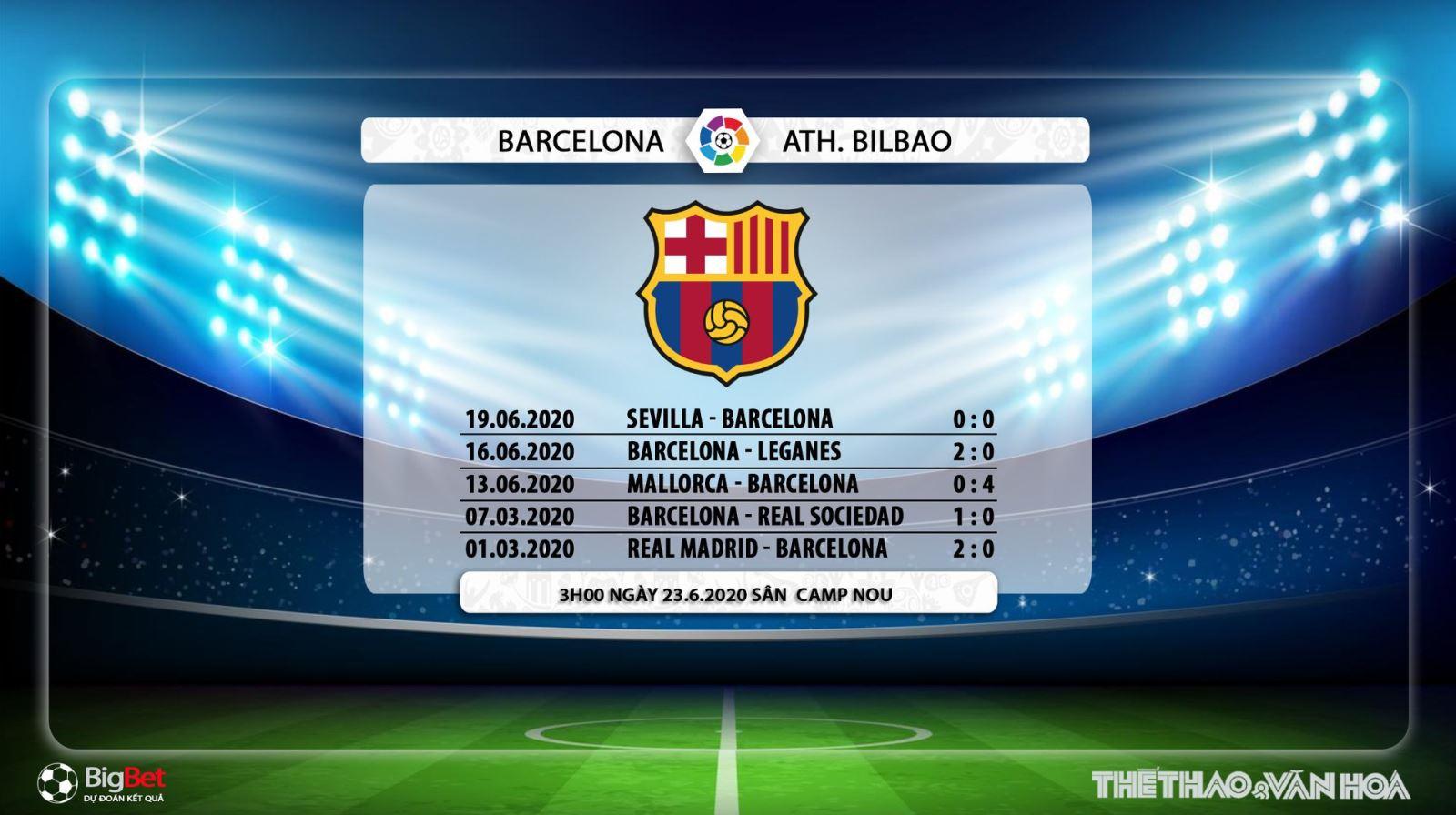 Barcelona vs Athletic Bilbao, Barca, Athletic Bilbao, soi kèo, kèo bóng đá, trực tiếp bóng đá, bóng đá, lịch thi đấu, La Liga
