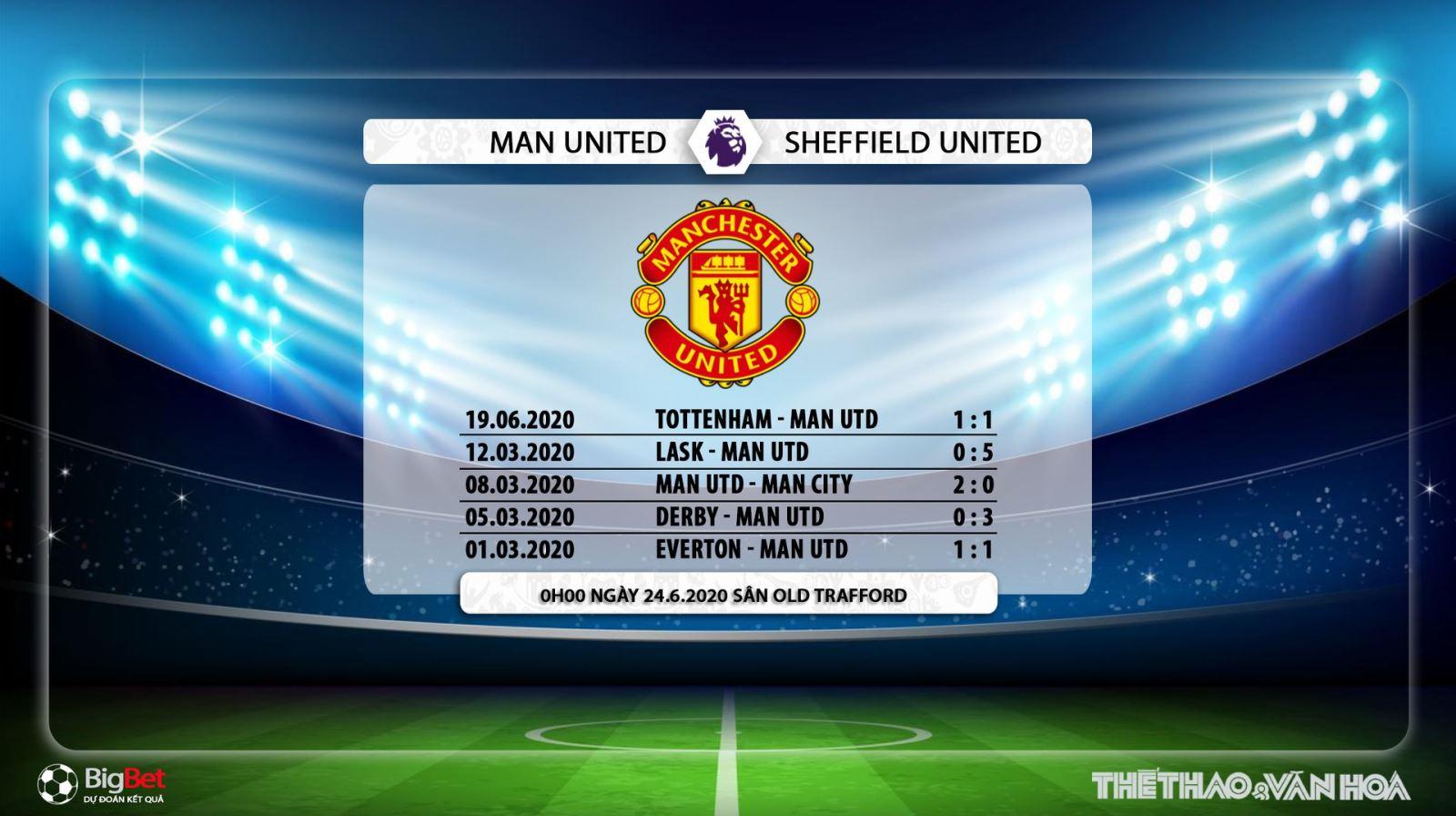 bóng đá, bong da,  MU vs Sheffield Utd, trực tiếp bóng đá  MU vs Sheffield Utd, lịch thi đấu, bóng đá, K+, ngoại hạng anh, soi kèo, kèo bóng đá