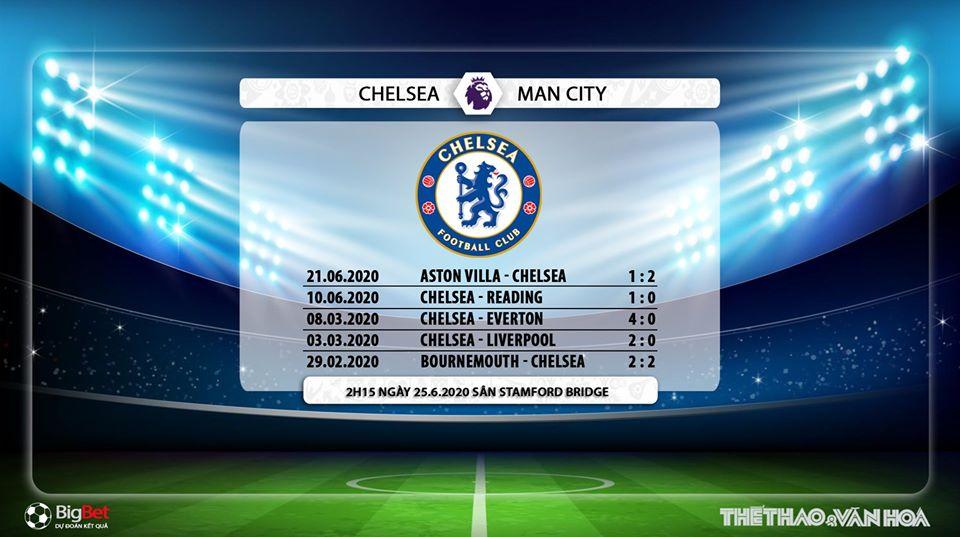 Chelsea vs Man City, Chelsea, Man City, soi kèo, kèo bóng đá, trực tiếp bóng đá, nhận định, trực tiếp Chelsea vs Man City, lịch thi đấu bóng đá