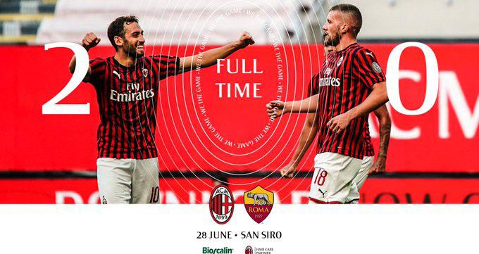 Ket qua bong da, Video Milan 2-0 Roma, Kết quả bóng đá Serie A, BXH bóng đá Ý, kết quả vòng 28 bóng đá Italia, kết quả bóng đá hôm nay, kết quả Roma đấu với Milan