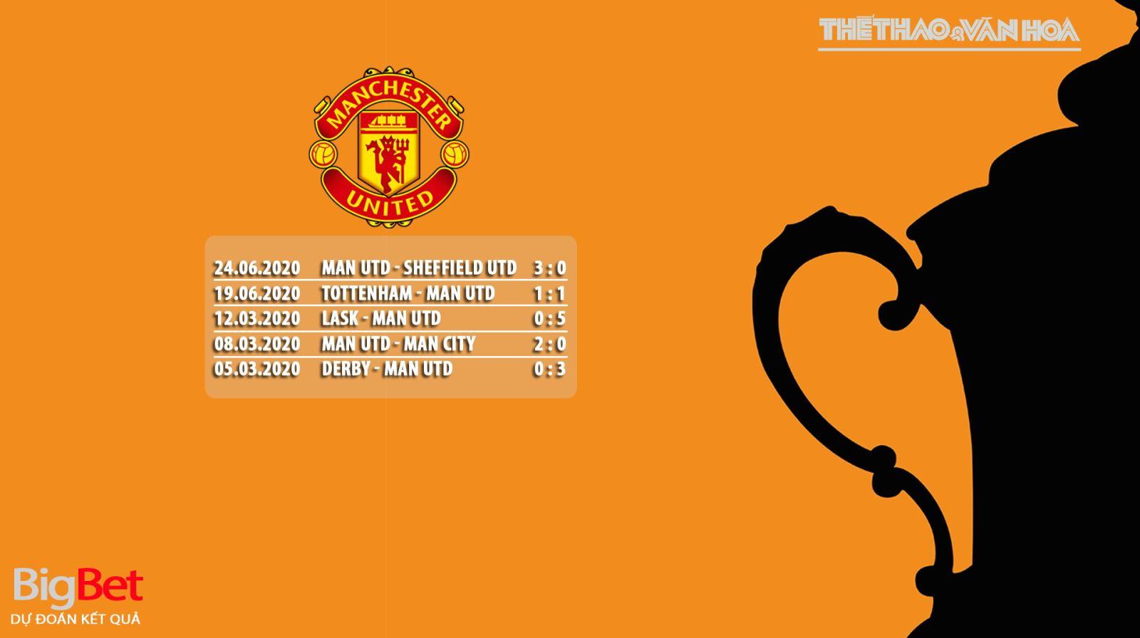 Norwich vs MU, MU, mu, manchester united, norwich, dự đoán, soi kèo, kèo bóng đá, trực tiếp bóng đá, lịch thi đấu bóng đá