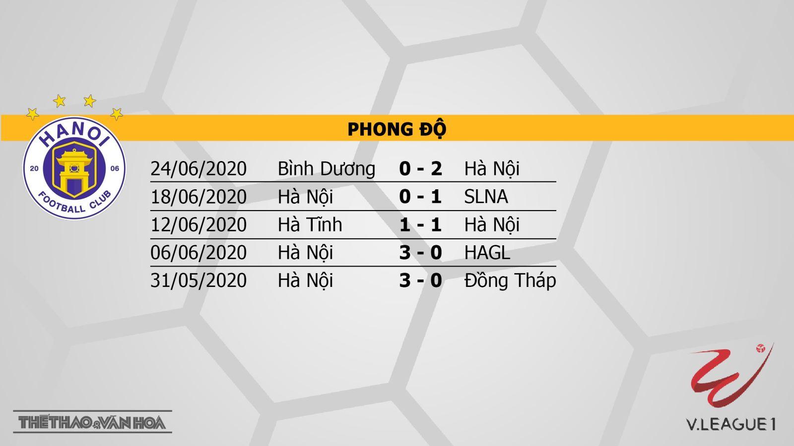 Hà Nội vsSài Gòn, Hà Nội, Sài Gòn, trực tiếp Hà Nội vsSài Gòn, trực tiếp bóng đá, kèo bóng đá, soi kèo, V-League