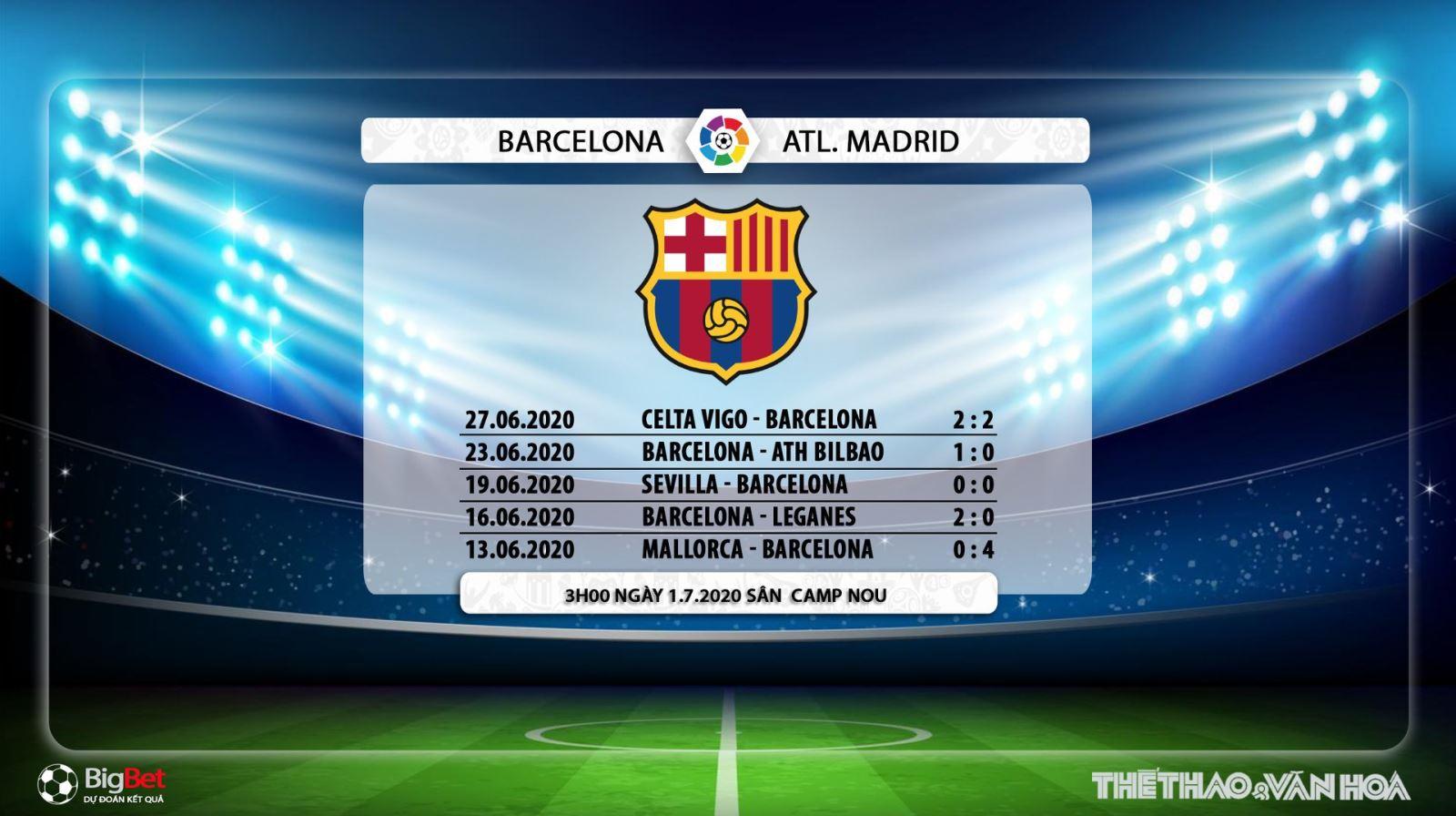 Barcelona vs Atletico Madrid, Barca, Atletico Madrid, soi kèo, kèo bóng đá, nhận định, trực tiếp bóng đá, bóng đá