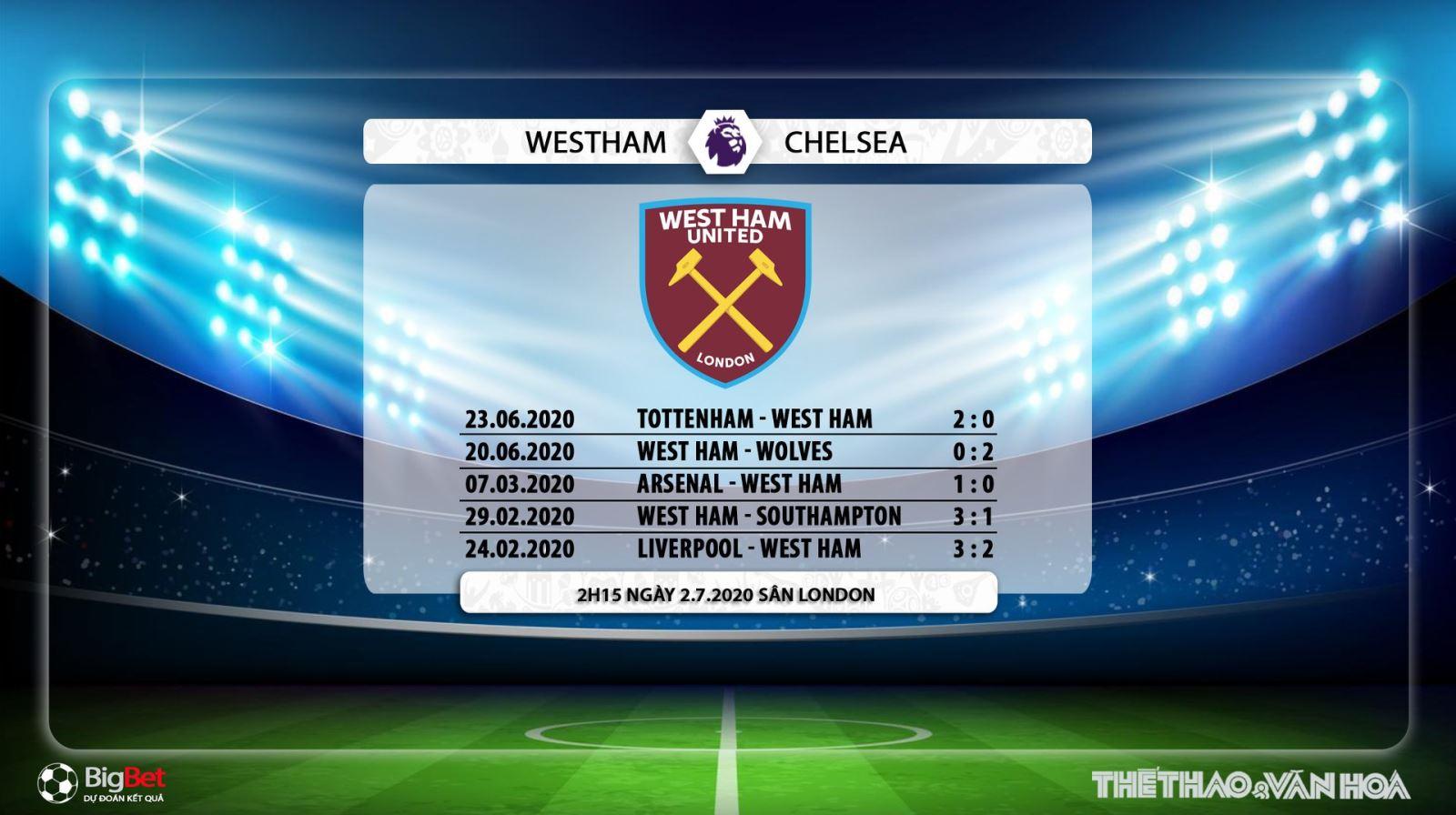 West Ham vs Chelsea, bóng đá, bong da, trực tiếp bóng đá, lịch thi đấu, chelsea, west ham, ngoại hạng anh, bóng đá anh