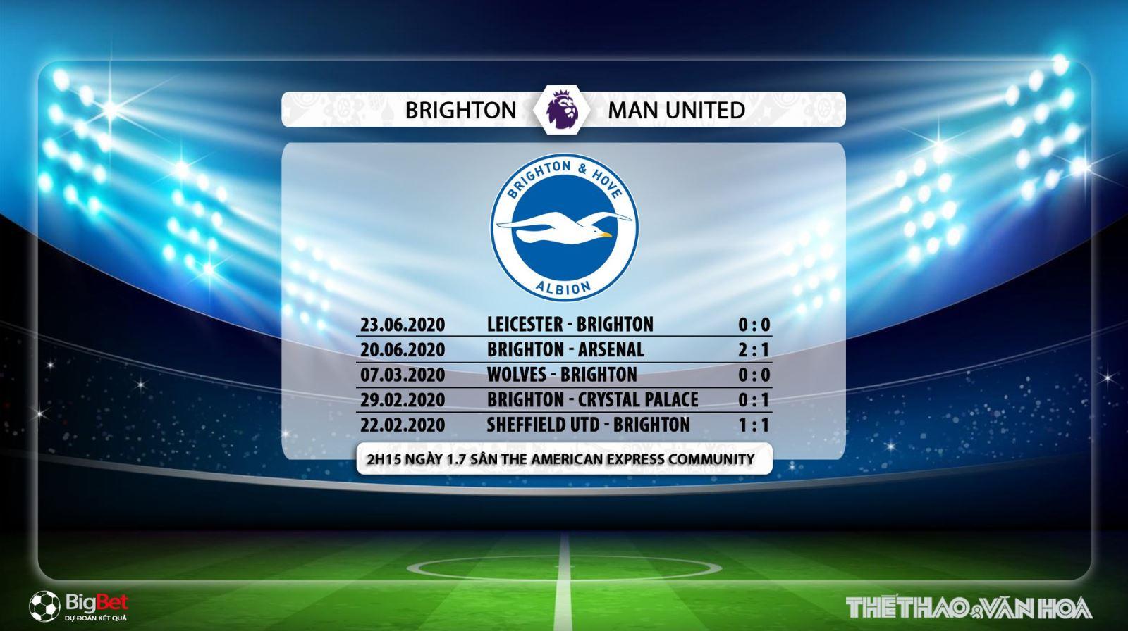 Brighton vs MU, MU, Brighton, trực tiếp bóng đá, manchester united, lịch thi đấu bóng đá, bong da, soi kèo, kèo bóng, truc tiep bong da