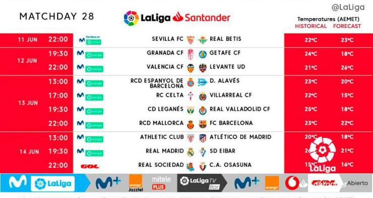 bóng đá, bong da, la liga, bóng đá tây ban nha, bóng đá hôm nay, covid-19, barcelona, real madrid, atletico madrid
