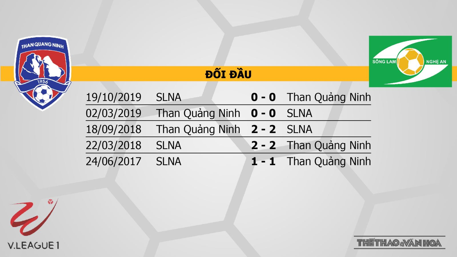 Than Quảng Ninh vs Sông Lam Nghệ An, Than Quảng Ninh vs SLNA, trực tiếp bóng đá, soi kèo Than Quảng Ninh vs Sông Lam Nghệ An, SLNA, Than Quảng Ninh