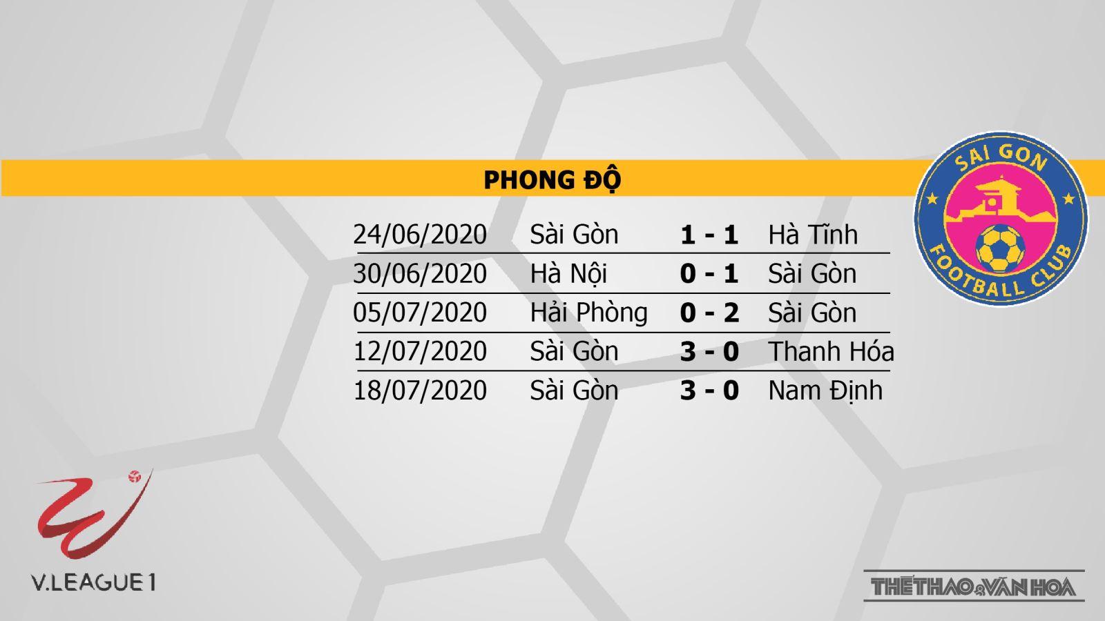 Quảng Nam vsSài Gòn, Quảng Nam, Sài Gòn, trực tiếp Quảng Nam vsSài Gòn, soi kèo Quảng Nam vsSài Gòn, kèo bóng đá, soi kèo, Quảng Nam, Sài Gòn