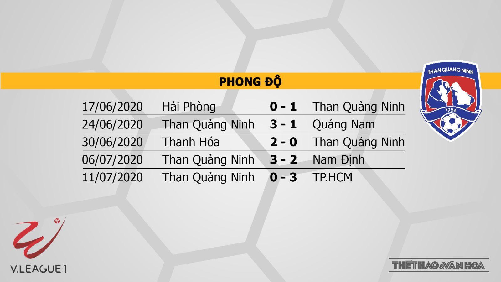 SHB Đà Nẵng vsThan Quảng Ninh, soi kèo SHB Đà Nẵng vsThan Quảng Ninh, nhận định, dự đoán, kèo bóng đá, soi kèo, lịch thi đấu bóng đá