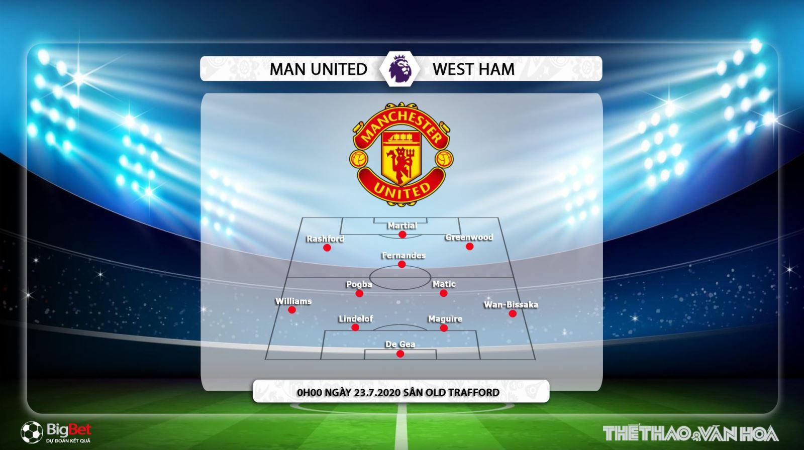 Nc247info tổng hợp: Soi kèo bóng đá. MU vs West Ham