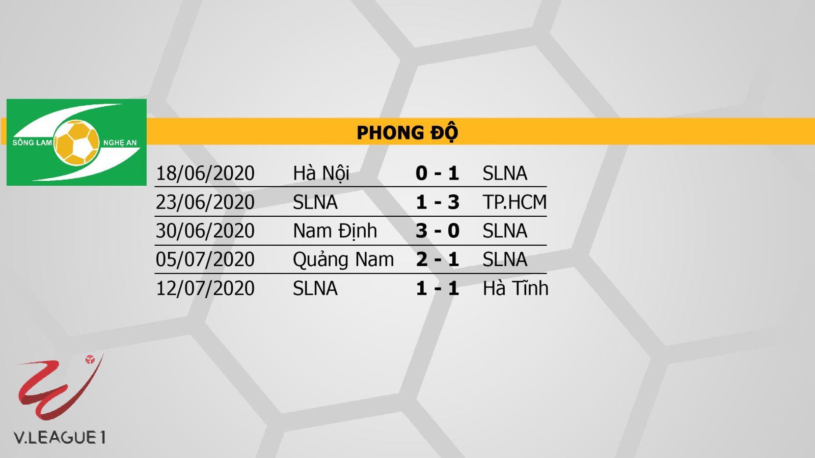 SLNA vs Viettel, SLNA, Viettel, trực tiếp bóng đá, soi kèo bóng đá, lịch thi đấu bóng đá, nhận định, trực tiếp SLNA vs Viettel