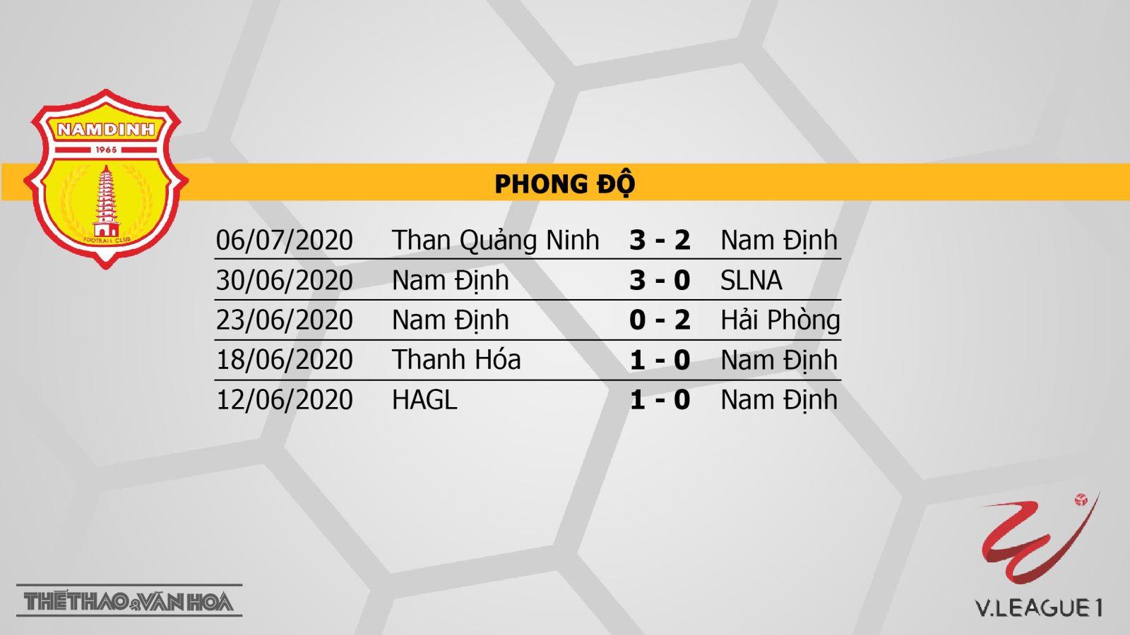 Nam Định vs Quảng Nam, Nam Định, Quảng Nam, soi kèo, kèo bóng đá, trực tiếp Nam Định đấu với Quảng Nam, V-League