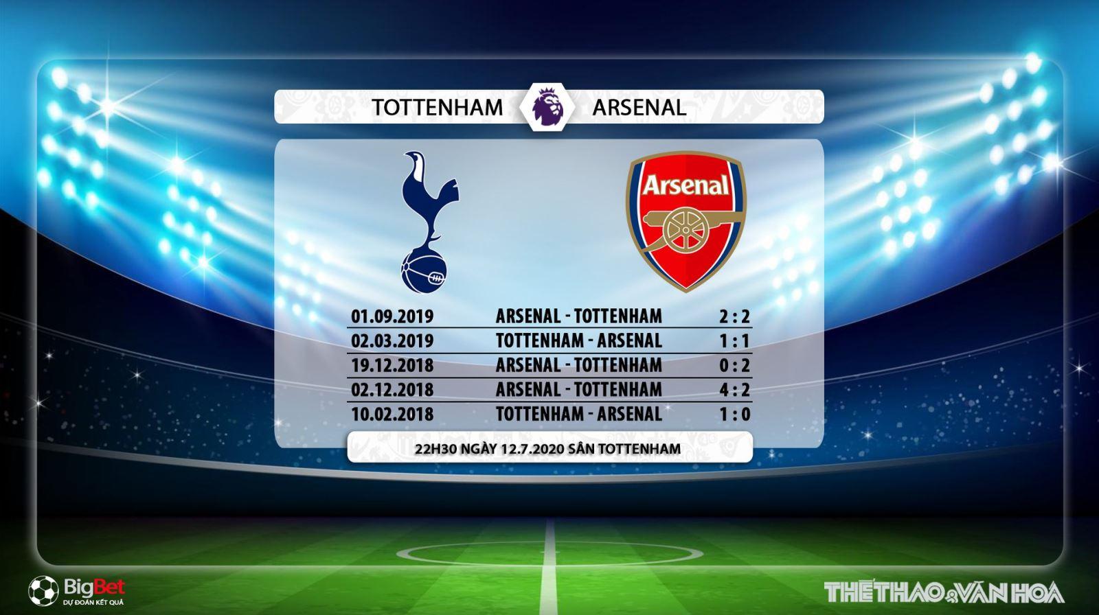 Tottenham vs Arsenal, Tottenham, Arsenal, soi kèo Tottenham vs Arsenal, kèo bóng đá, soi kèo, nhận định, dự đoán, trực tiếp bóng đá, lịch thi đấu bóng đá