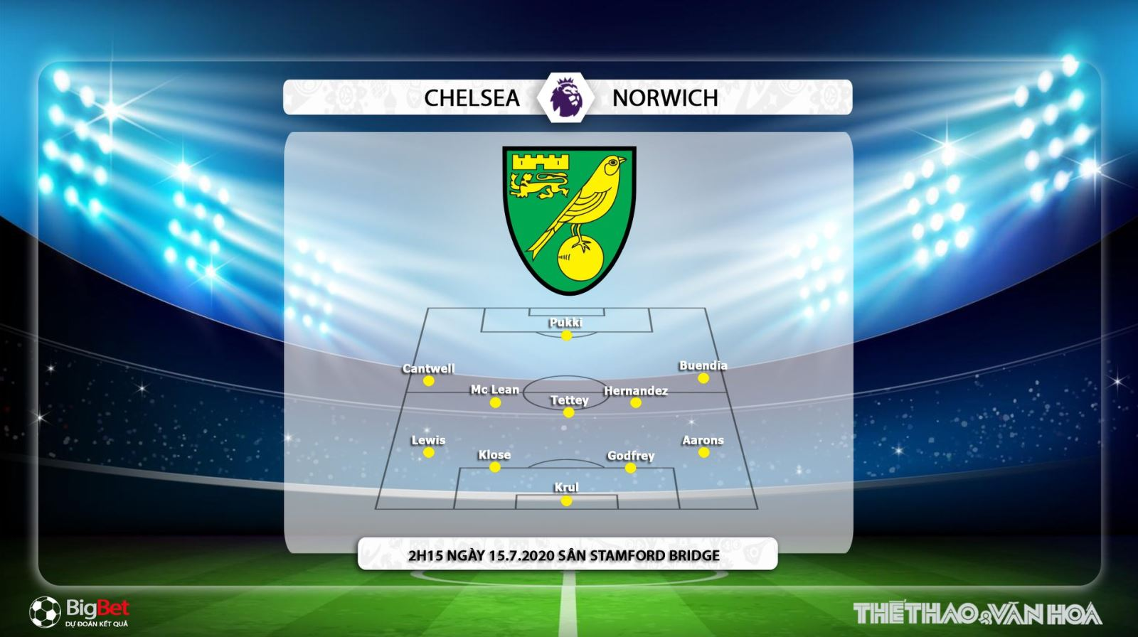 Keo nha cai, Kèo nhà cái, Chelsea vs Norwich, Vòng 36 Ngoại hạng Anh, K+PM, trực tiếp bóng đá Ngoại hạng Anh, lịch thi đấu bóng đá Anh, Bảng xếp hạng bóng đá Anh