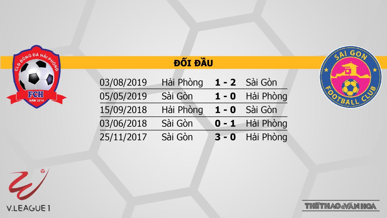 Hải Phòng vs Sài Gòn, bóng đá, Hải Phòng, Sài Gòn, soi kèo bóng đá, kèo bóng đá, V-League, lịch thi đấu bóng đá