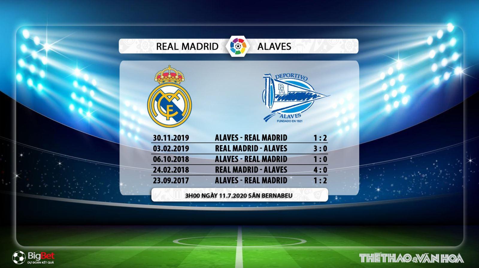 Real Madrid vsAlaves, trực tiếp Real Madrid vsAlaves, lịch thi đấu bóng đá hôm nay, soi kèo, kèo bóng đá, soi kèo Real Madrid vsAlaves, Real Madrid, Alaves