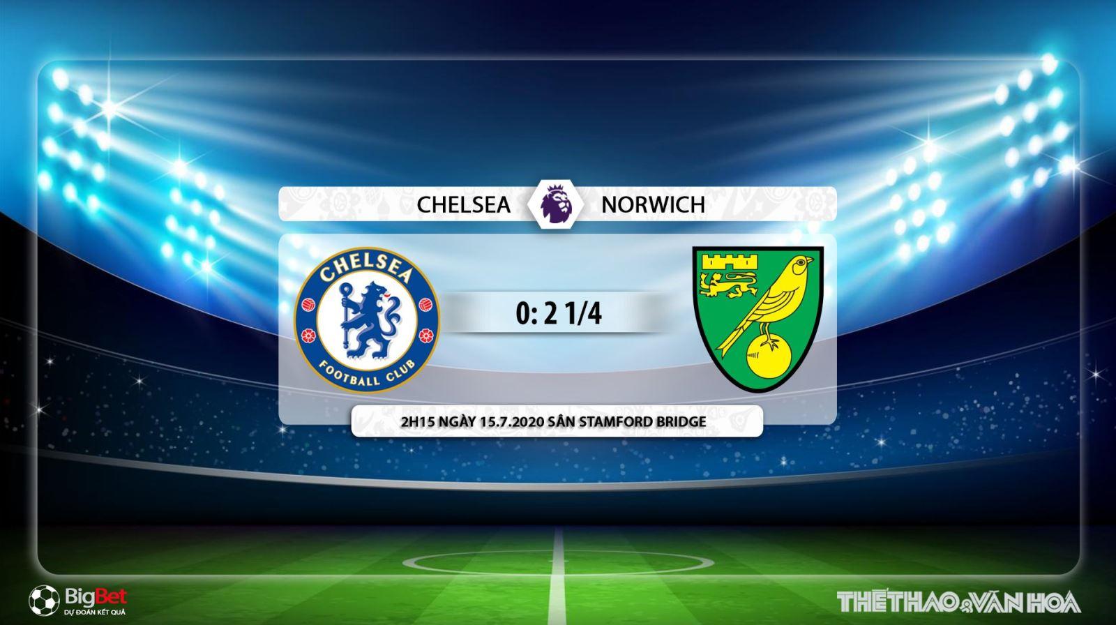 Chelsea vs Norwich, Chelsea, Norwich, trực tiếp bóng đá, bóng đá, trực tiếp, soi kèo, kèo bóng đá, soi kèo Chelsea vs Norwich