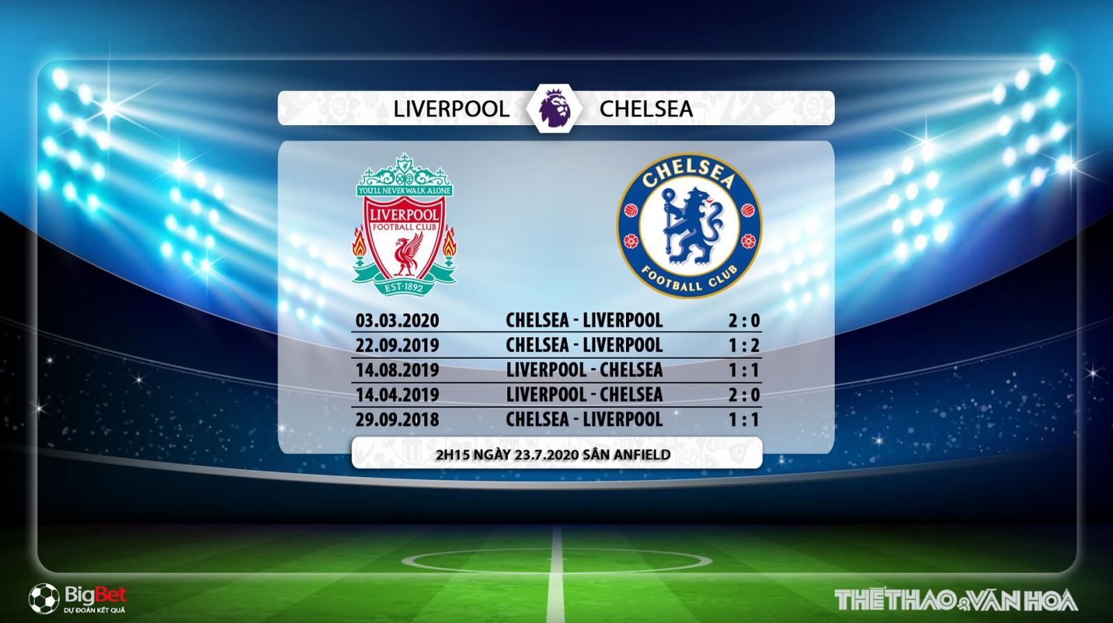 Liverpool vs Chelsea, soi kèo Liverpool vs Chelsea, kèo Liverpool vs Chelsea, liverpool, chelsea, trực tiếp Liverpool vs Chelsea, kèo bóng đá, soi kèo bóng đá