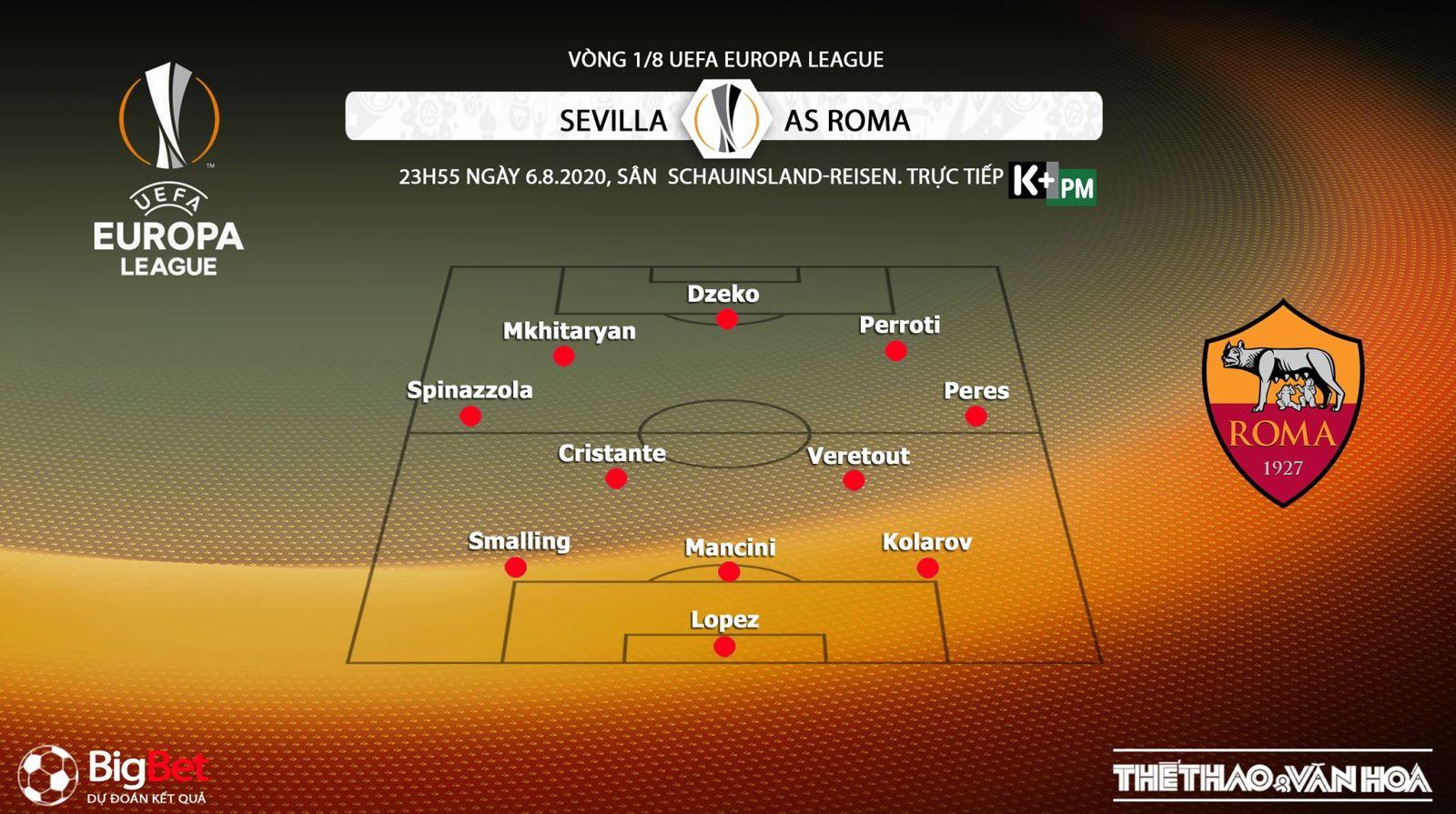 Sevilla vs Roma, soi kèo Sevilla vs Roma, kèo bóng đá Sevilla vs Roma, kèo bóng đá, soi kèo, kèo bóng đá, trực tiếp Sevilla vs Roma