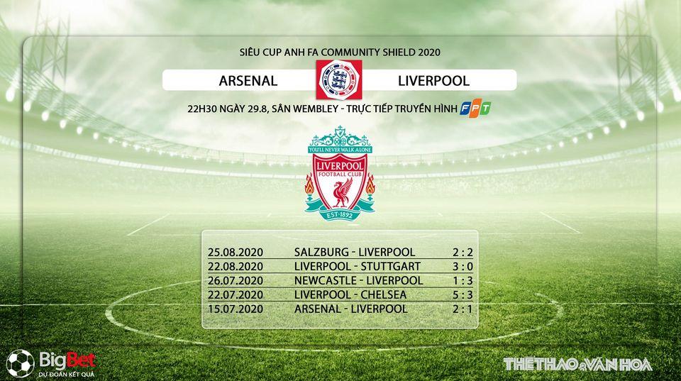 Soi kèo Liverpool vs Arsenal, Liverpool, Arsenal, dự đoán Soi kèo Liverpool vs Arsenal, arsenal, liverpool, nhận định, bóng đá, bong da hom nay