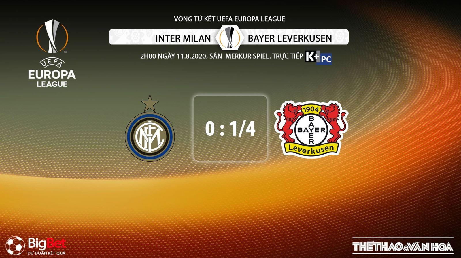 soi kèo Inter Milan vs Leverkusen, Inter Milan, Leverkusen, trực tiếp bóng đá, soi kèo bóng đá, kèo bóng đá, kèo Inter Milan vs Leverkusen