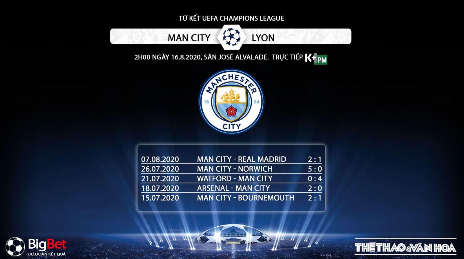 Man City vs Lyon, soi kèo bóng đá, soi kèo Man City vs Lyon, Man City, Lyon, trực tiếp bóng đá, trực tiếp  Man City vs Lyon, dự đoán, nhận định Man City vs Lyon