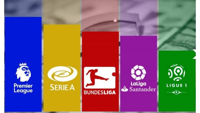Khi nào Premier League, La Liga, Bundesliga, Serie A và Ligue 1 trở lại?
