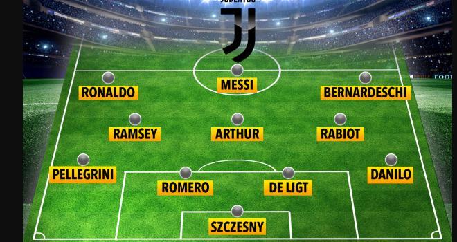 Juventus, Dybala, Ronaldo, Messi, bóng đá, bong da, lịch thi đấu bóng đá, đội hình Juventus