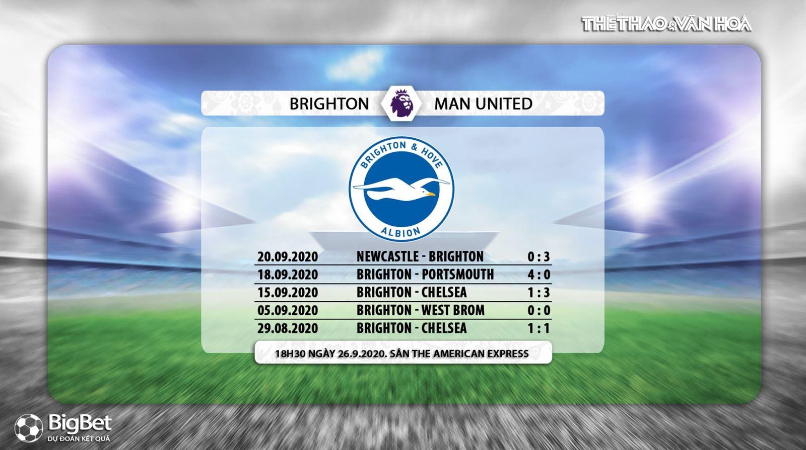 Soi kèo Brighton vs MU, nhận định Brighton vs MU, MU, Brighton, soi kèo bóng đá, kèo thơm, kèo Brighton vs MU, Manchester United