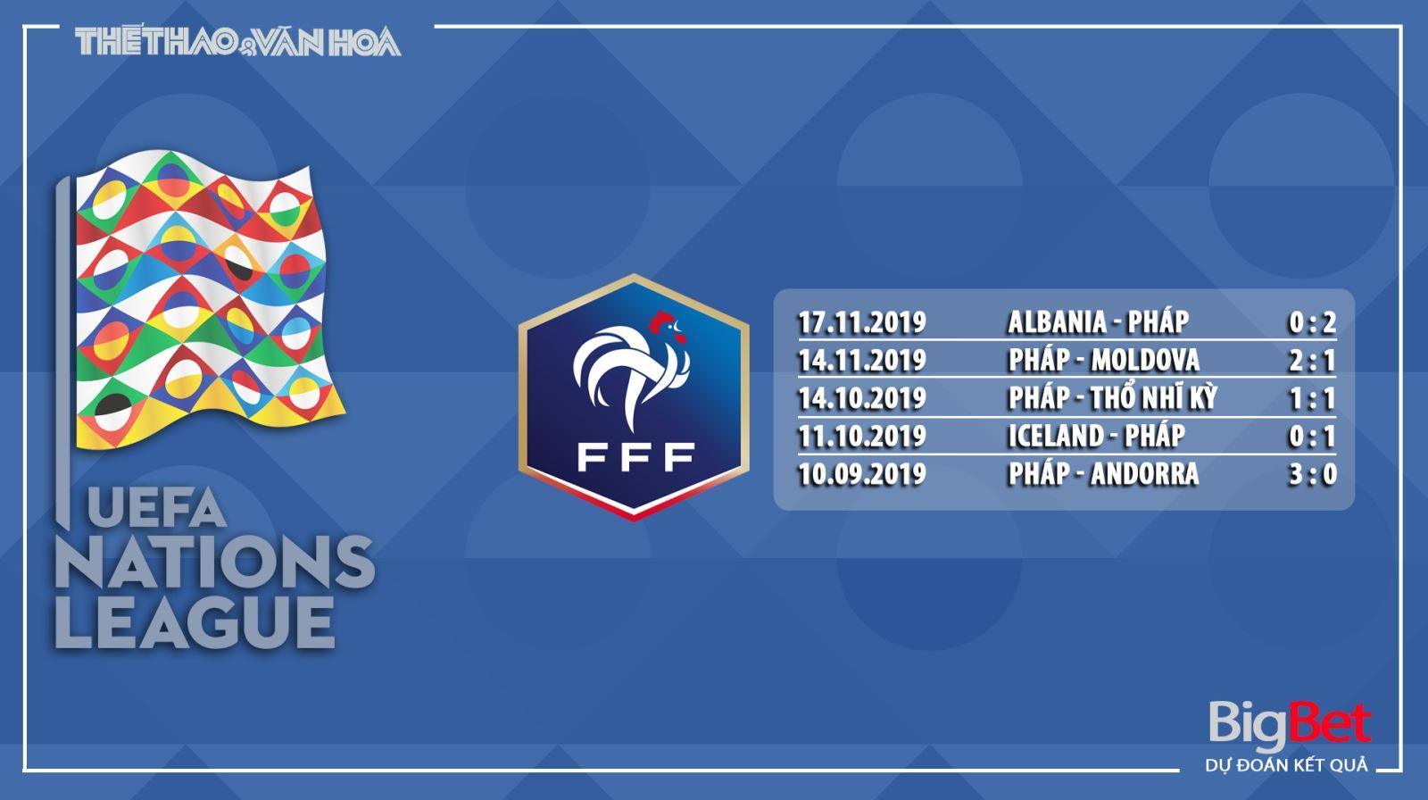 Soi kèo Thụy Điển vsPháp, Thuỵ Điển đấu với Pháp, Pháp, Thuỵ Điển, nhận định, dự đoán, soi kèo Thụy Điển vsPháp, UEFA Nations League