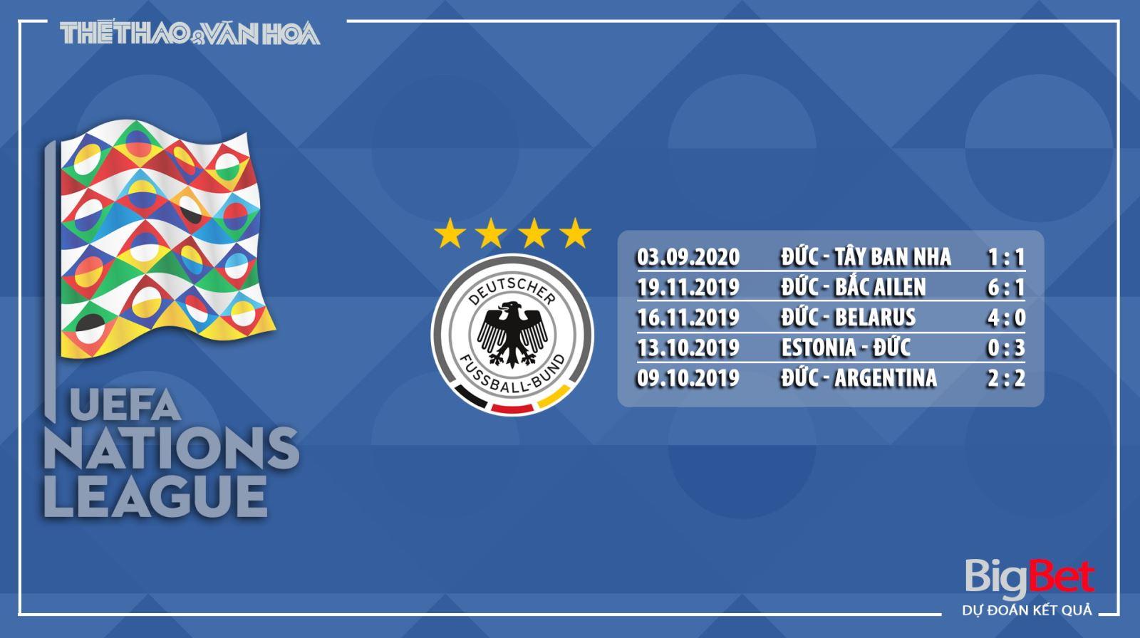 Thụy Sỹ vs Đức, đức, thuỵ sĩ, soi kèo Thụy Sỹ vs Đức, kèo bóng đá, soi kèo bóng đá, trực tiếp Thụy Sỹ vs Đức, UEFA Nations League