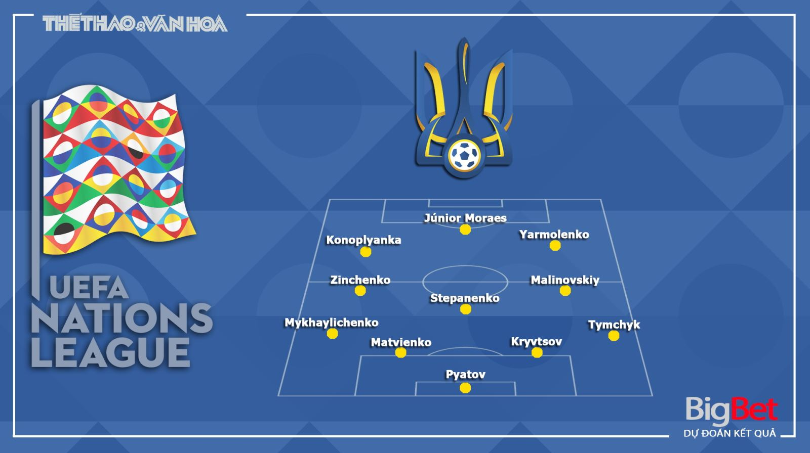 Tây Ban Nha vs Ukraine, Tây Ban Nha, Ukraine, soi kèo Tây Ban Nha vs Ukraine, nhận định Tây Ban Nha vs Ukraine, dự đoán, kèo bóng đá, kèo thơm