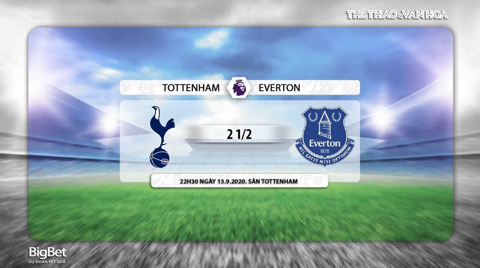 Tottenham vsEverton, Tottenham, Everton, soi kèo, kèo bóng đá, soi kèo Tottenham vsEverton, nhận định, kèo bóng đá