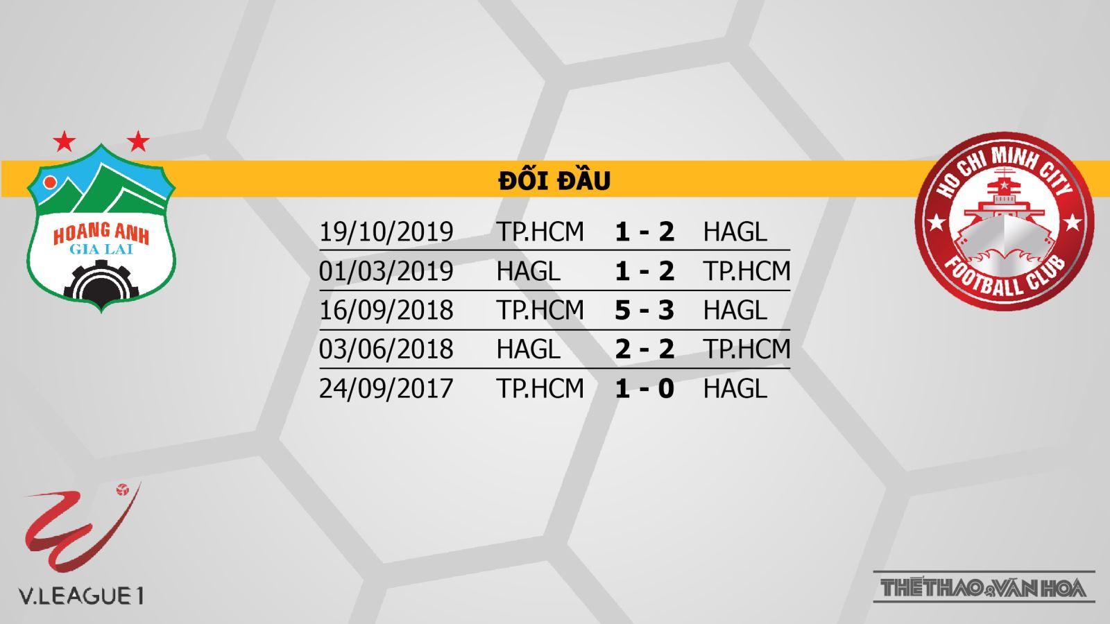 HAGL vs TP.HCM, soi kèo bóng đá, kèo bóng đá, kèo bóng đá HAGL vs TP.HCM, HAGL, TP.HCM, dự đoán bóng đá, trực tiếp bóng đá, trực tiếp HAGL vs TP.HCM