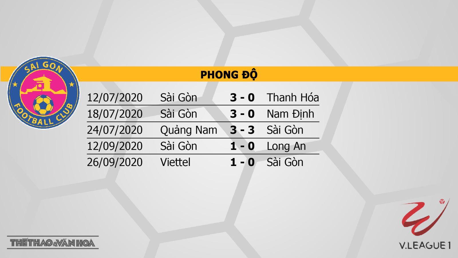 Sài Gòn vsThan Quảng Ninh, Sài Gòn, Than Quảng Ninh, trực tiếp bóng đá Sài Gòn vsThan Quảng Ninh, soi kèo bóng đá, kèo bóng đá, nhận định Sài Gòn vsThan Quảng Ninh