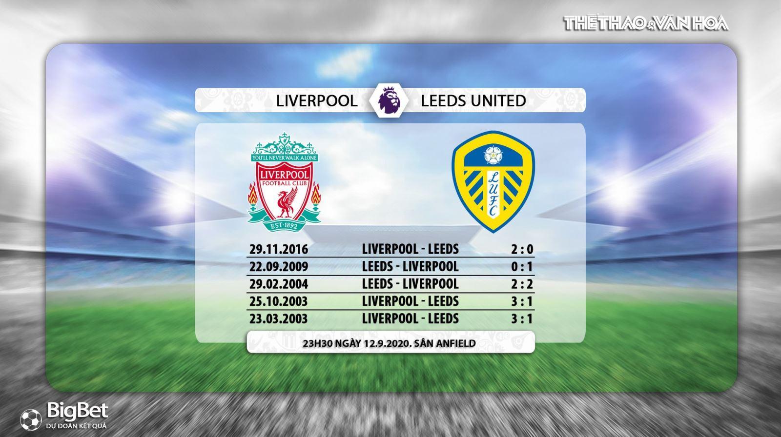 Liverpool vs Leeds United, liverpool, leeds, soi kèo, soi kèo Liverpool vs Leeds United, trực tiếp Liverpool vs Leeds United, bóng đá, bóng đá hôm nay