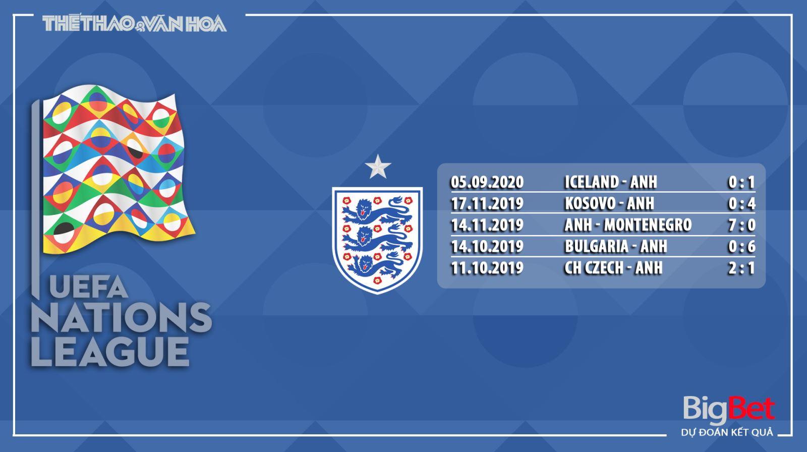 Đan Mạch vsAnh, Đan Mạch, Anh, soi kèo, kèo bóng đá, tài xỉu, soi kefi bóng đá, soi kèo Đan Mạch vsAnh, UEFA Nations League