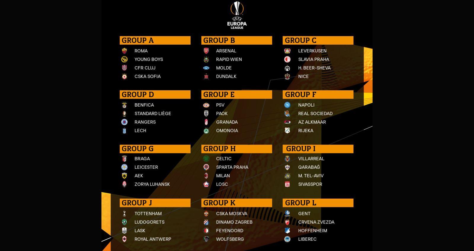 Europa League, Arsenal, Tottenham, C2, Cúp C2, bốc thăm europa league, ac milan, bốc thăm chia bảng