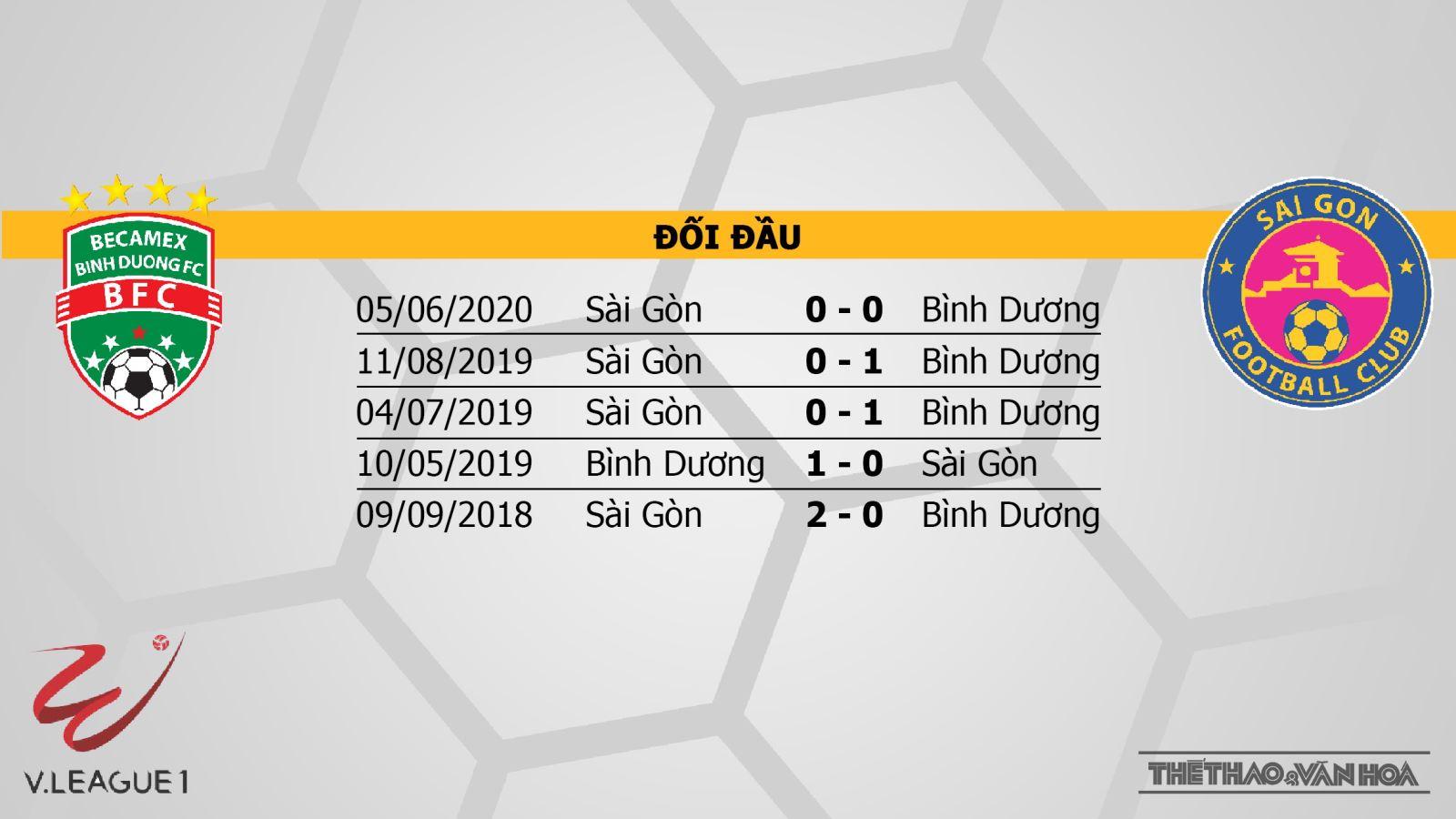 Bình Dương vsSài Gòn, Bình Dương, Sài Gòn, soi kèo Bình Dương vs Sài Gòn, trực tiếp Bình Dương vs Sài Gòn, kèo bóng đá, dự đoán Bình Dương vsSài Gòn