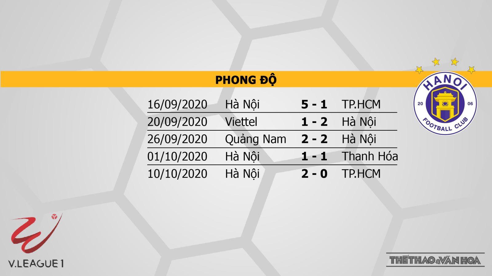 HAGL vs Hà Nội, HAGL, Hà Nội, soi kèo HAGL vs Hà Nội, nhận định HAGL vs Hà Nội, trực tiếp HAGL vs Hà Nội, soi kèo bóng đá, kèo bóng đá