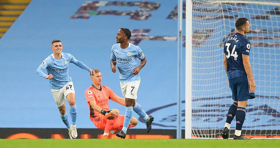 Man City vs Arsenal, Man City, Arsenal, Man City đấu với Arsenal, kết quả Man City vs Arsenal, kết qủa bóng đá, lịch thi đấu bóng đá