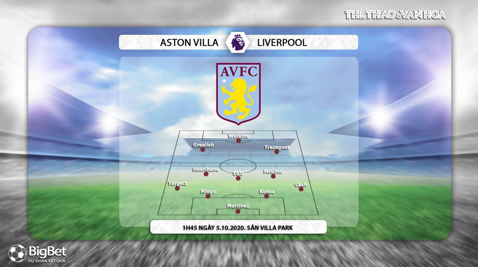 Aston Villa vs Liverpool, soi kèo, kèo bóng đá, soi kèo Aston Villa vs Liverpool, dự đoán Aston Villa vs Liverpool, trực tiếp Aston Villa vs Liverpool, Aston Villa, Liverpool