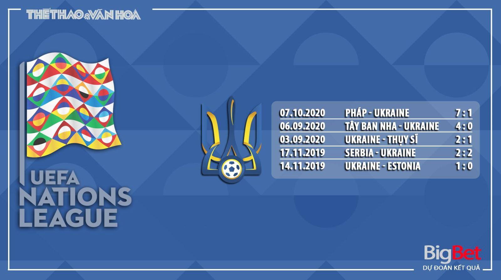Ukraine vsĐức, soi kèo Ukraine vsĐức, nhận định Ukraine vsĐức, dự đoán Ukraine vsĐức, trực tiếp Ukraine vsĐức, Ukraine, Đức, lịch thi đấu