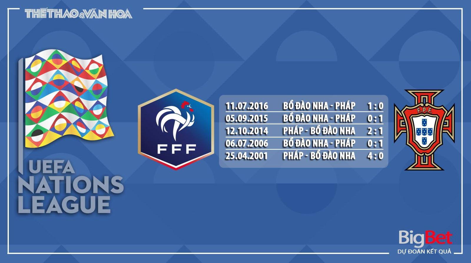 Pháp vs Bồ Đào Nha, Pháp, Bồ Đào Nha, soi kèo Pháp vs Bồ Đào Nha, dự đoán Pháp vs Bồ Đào Nha, trực tiếp Pháp vs Bồ Đào Nha, kèo bóng đá, kèo nhà cái