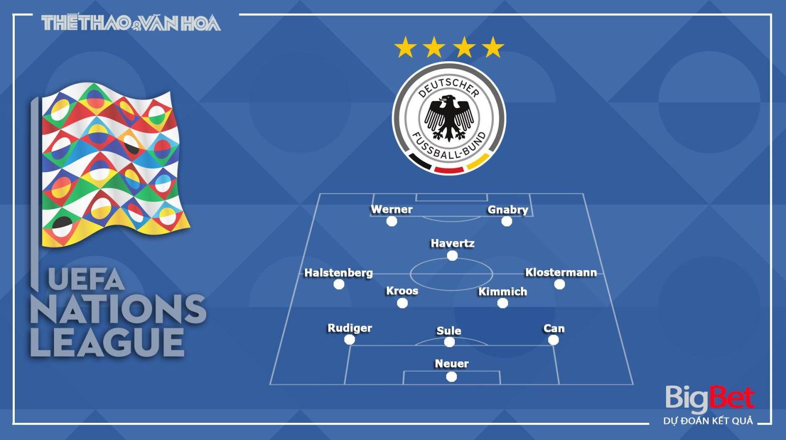 Đức vs Thụy Sĩ, Đức, Thuỵ Sĩ, trực tiếp Đức vs Thụy Sĩ, soi kèo Đức vs Thụy Sĩ, nhận định Đức vs Thụy Sĩ, dự đoán Đức vs Thụy Sĩ, kèo bóng đá
